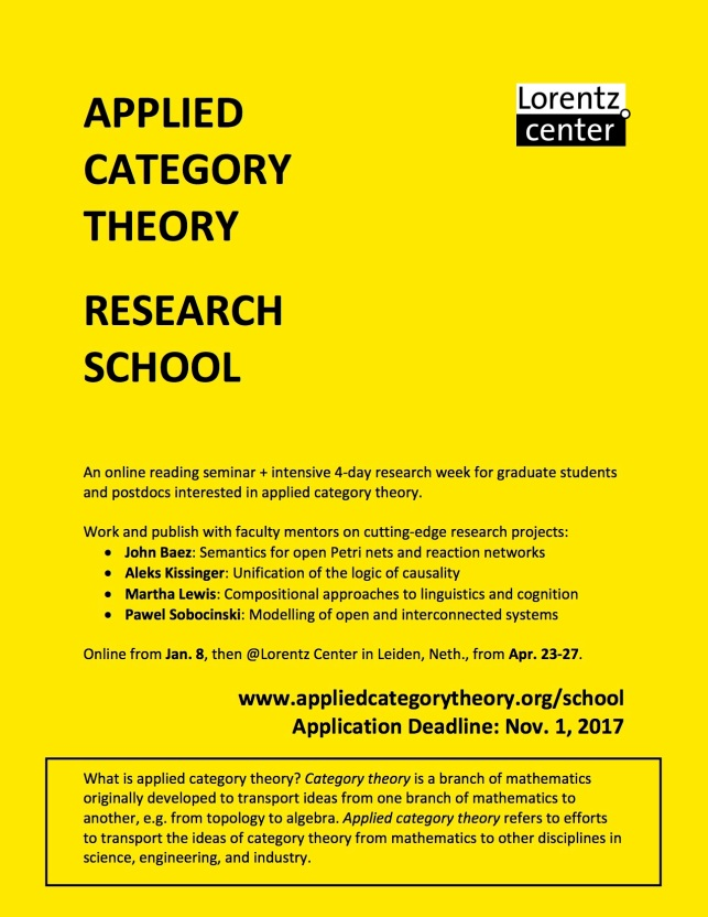 Act 2018 Applied Category Theory Research School Graphical